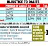 Dalits suffer as police close cases as 'mistake of facts'